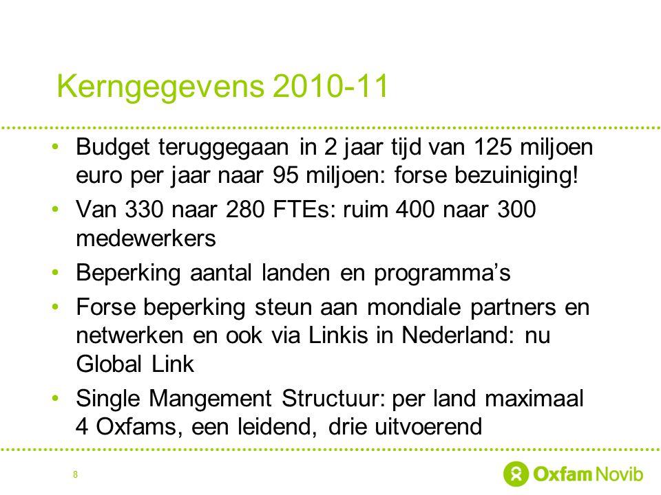 Kerngegevens 2010-11 Budget teruggegaan in 2 jaar tijd van 125 miljoen euro per jaar naar 95 miljoen: forse bezuiniging!