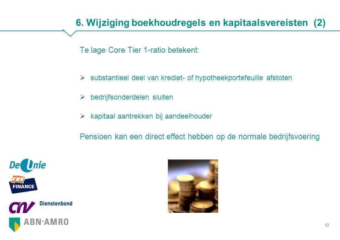 6. Wijziging boekhoudregels en kapitaalsvereisten (2)