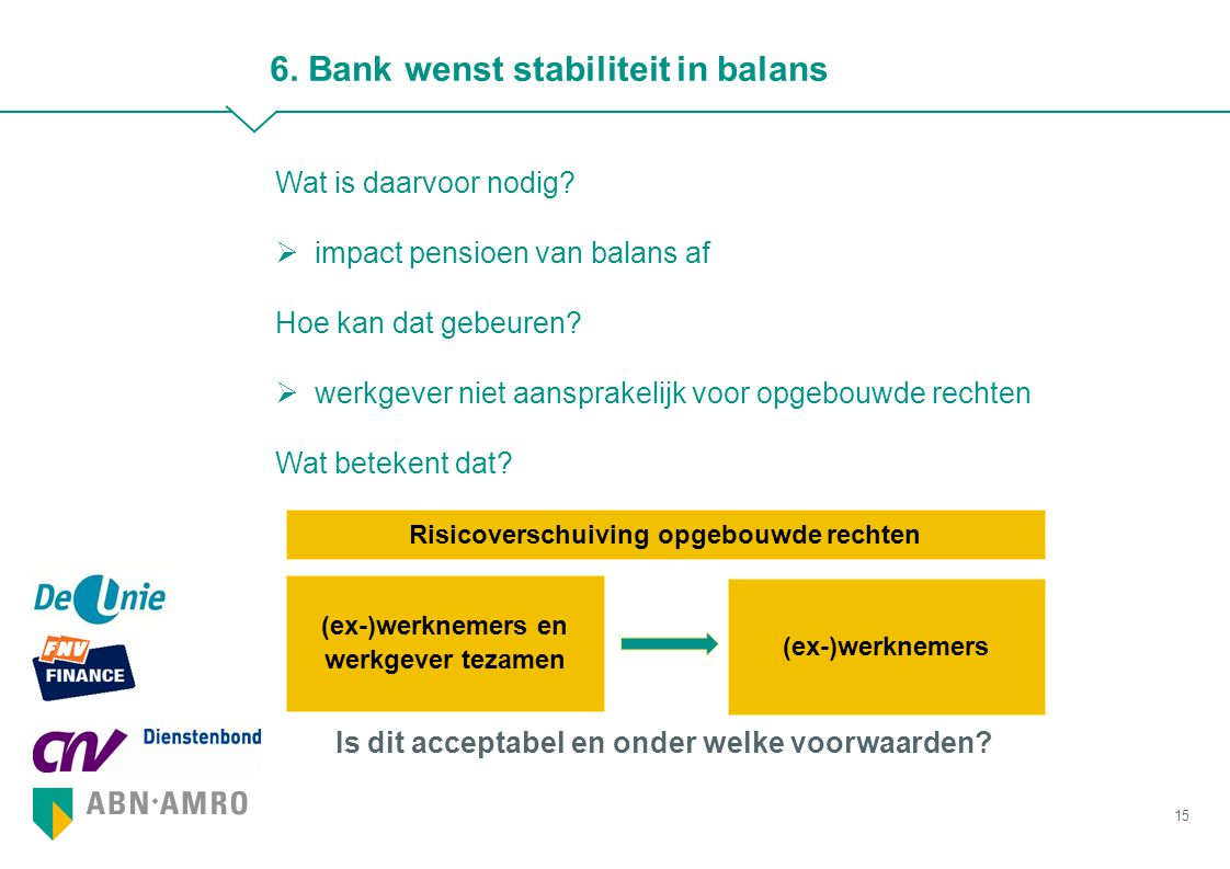 6. Bank wenst stabiliteit in balans