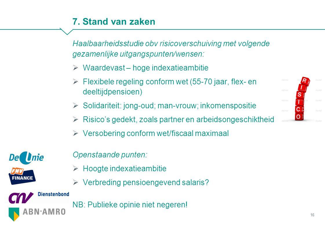 7. Stand van zaken Haalbaarheidsstudie obv risicoverschuiving met volgende gezamenlijke uitgangspunten/wensen: