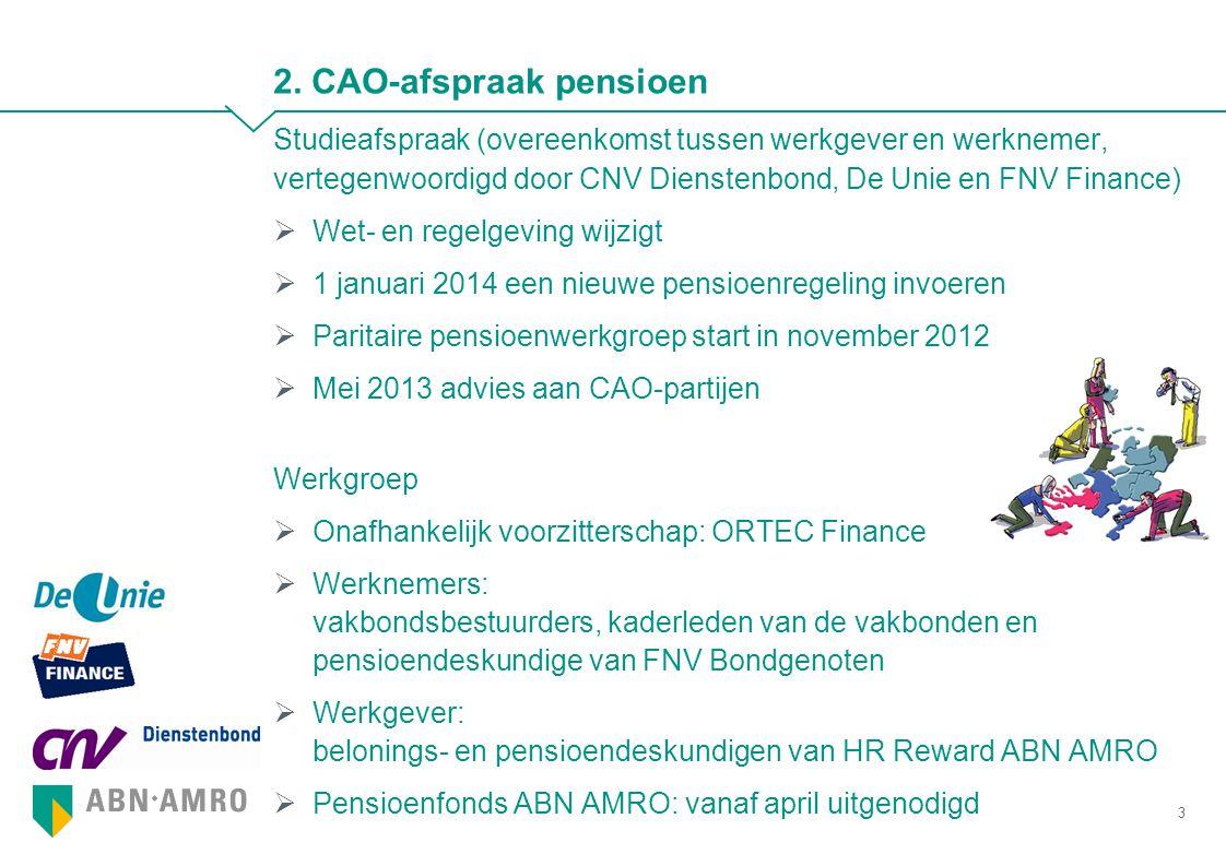 2. CAO-afspraak pensioen