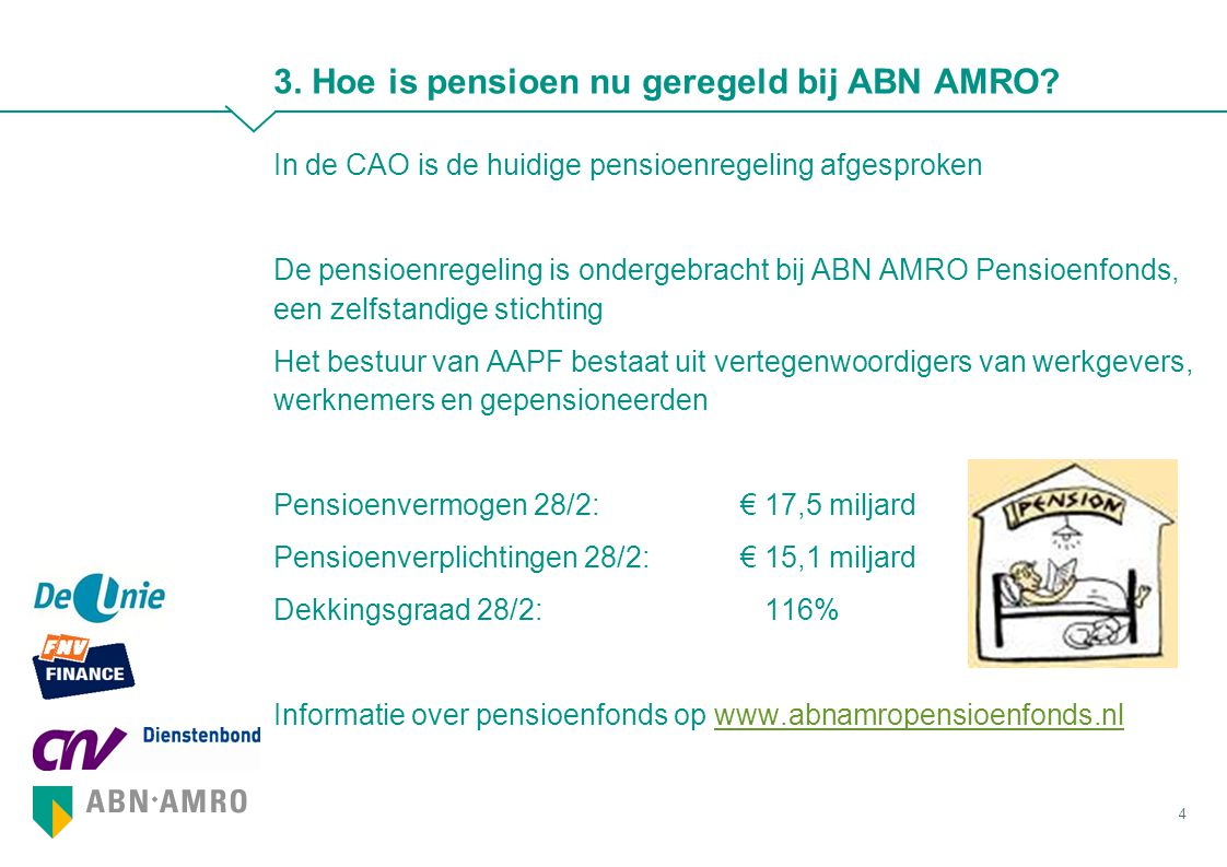 3. Hoe is pensioen nu geregeld bij ABN AMRO