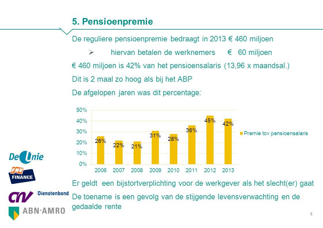 5. Pensioenpremie De reguliere pensioenpremie bedraagt in 2013 € 460 miljoen. hiervan betalen de werknemers € 60 miljoen.