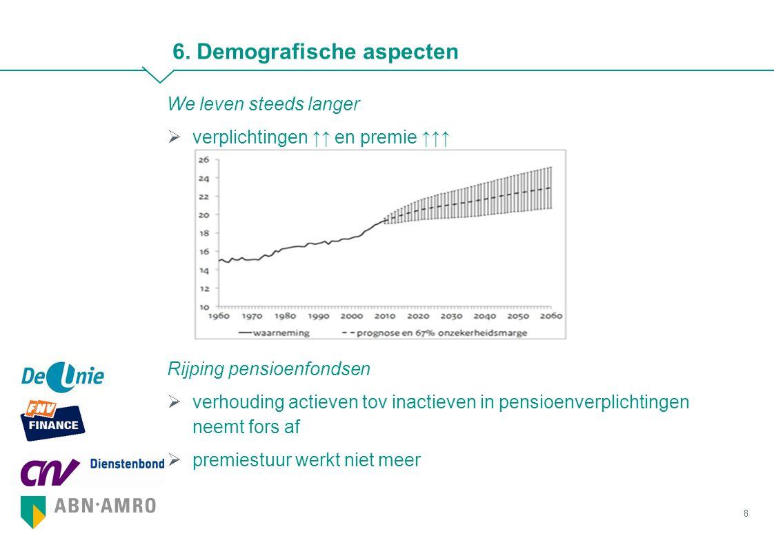 6. Demografische aspecten