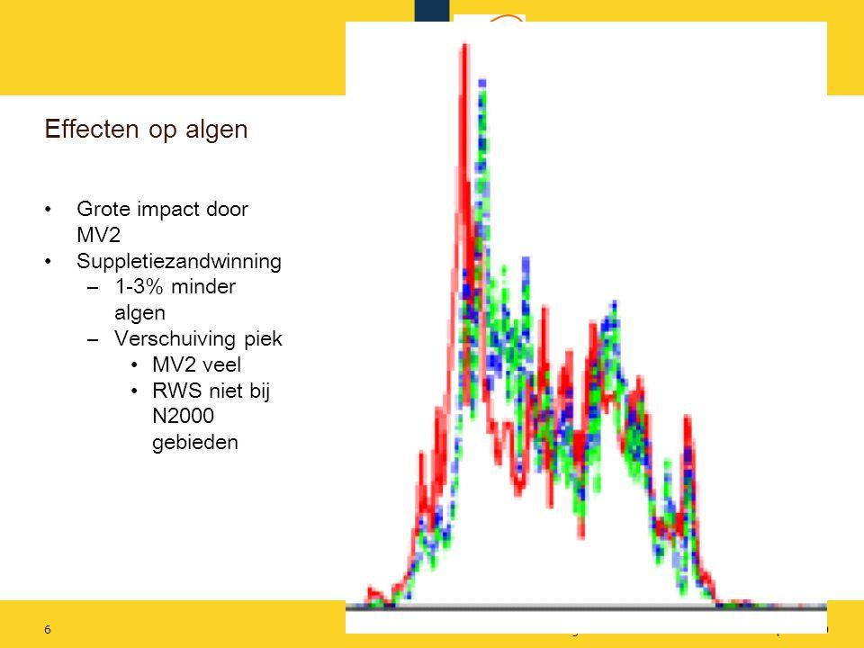 Effecten op algen Grote impact door MV2 Suppletiezandwinning