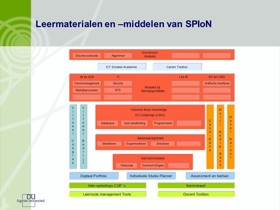Leermaterialen en –middelen van SPIoN