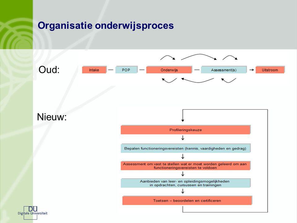 Organisatie onderwijsproces