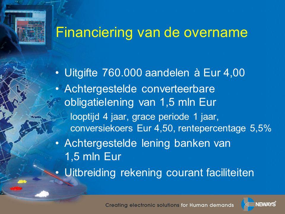 Financiering van de overname