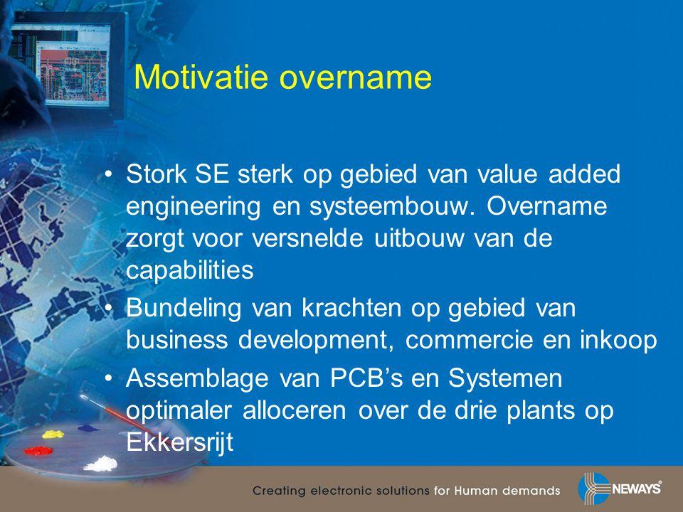 Motivatie overname Stork SE sterk op gebied van value added engineering en systeembouw. Overname zorgt voor versnelde uitbouw van de capabilities.