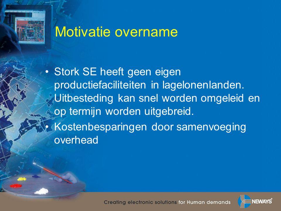 Motivatie overname