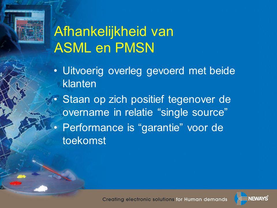 Afhankelijkheid van ASML en PMSN