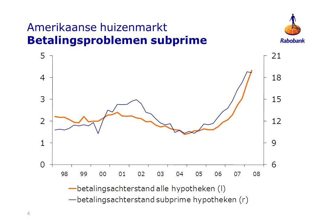 Amerikaanse huizenmarkt Betalingsproblemen subprime