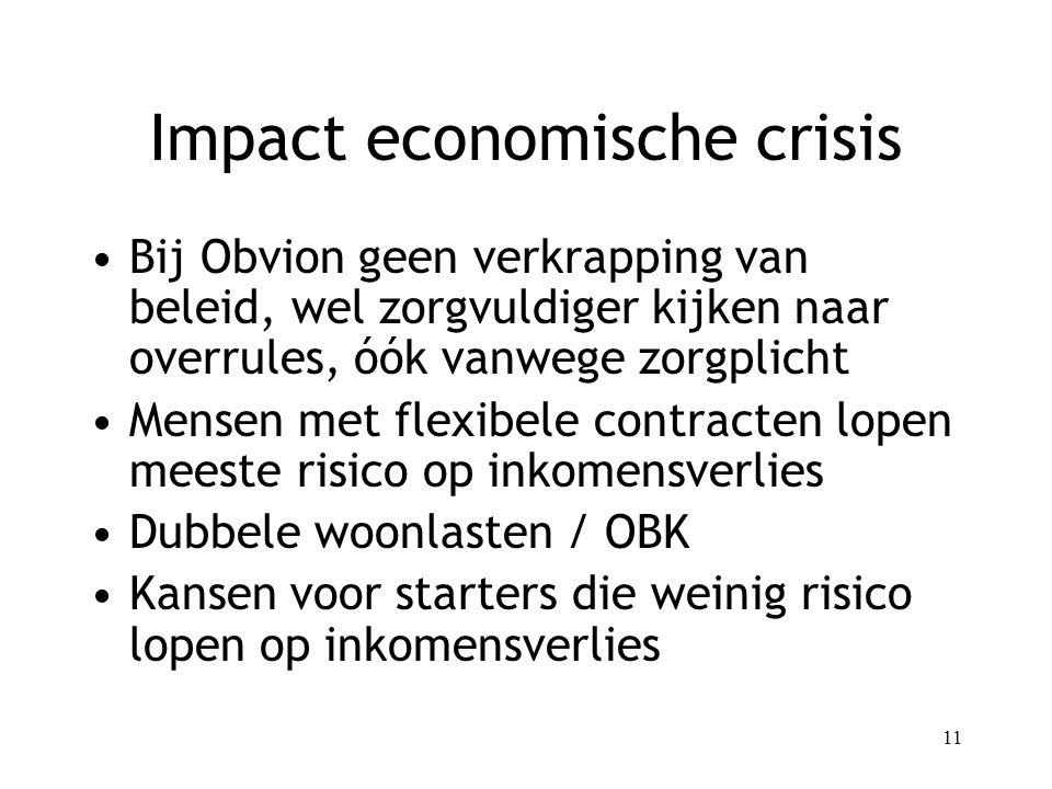 Impact economische crisis