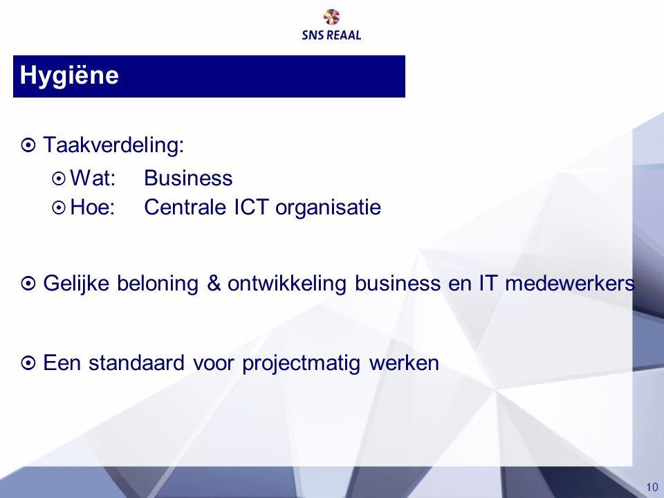 Hygiëne Taakverdeling: Wat: Business Hoe: Centrale ICT organisatie