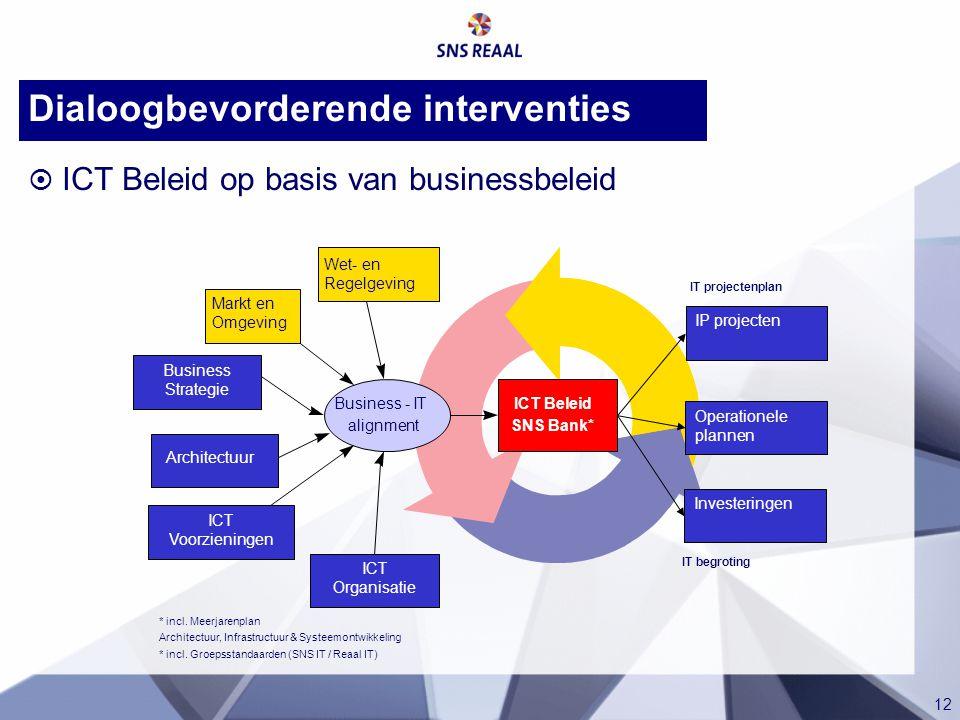 Dialoogbevorderende interventies