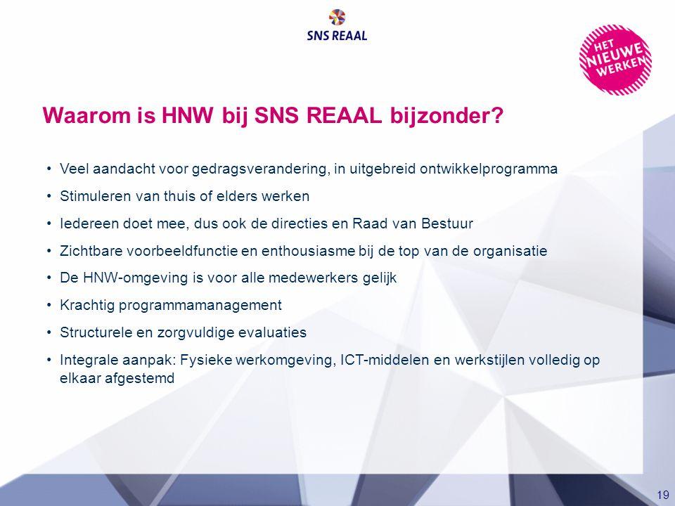 Waarom is HNW bij SNS REAAL bijzonder