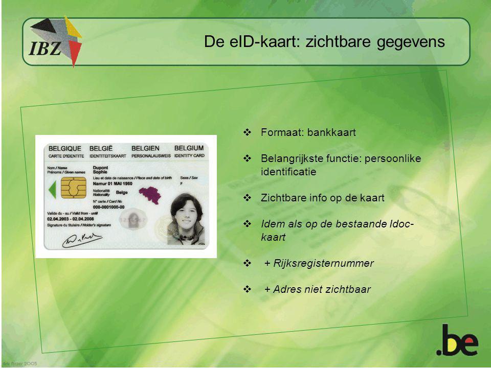 De eID-kaart: zichtbare gegevens
