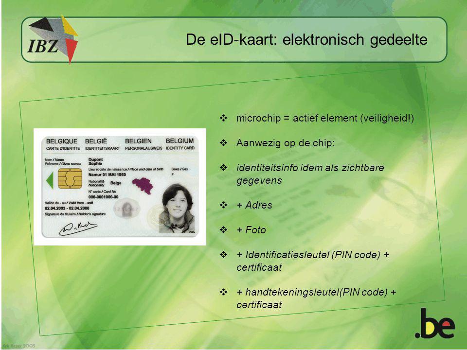 De eID-kaart: elektronisch gedeelte
