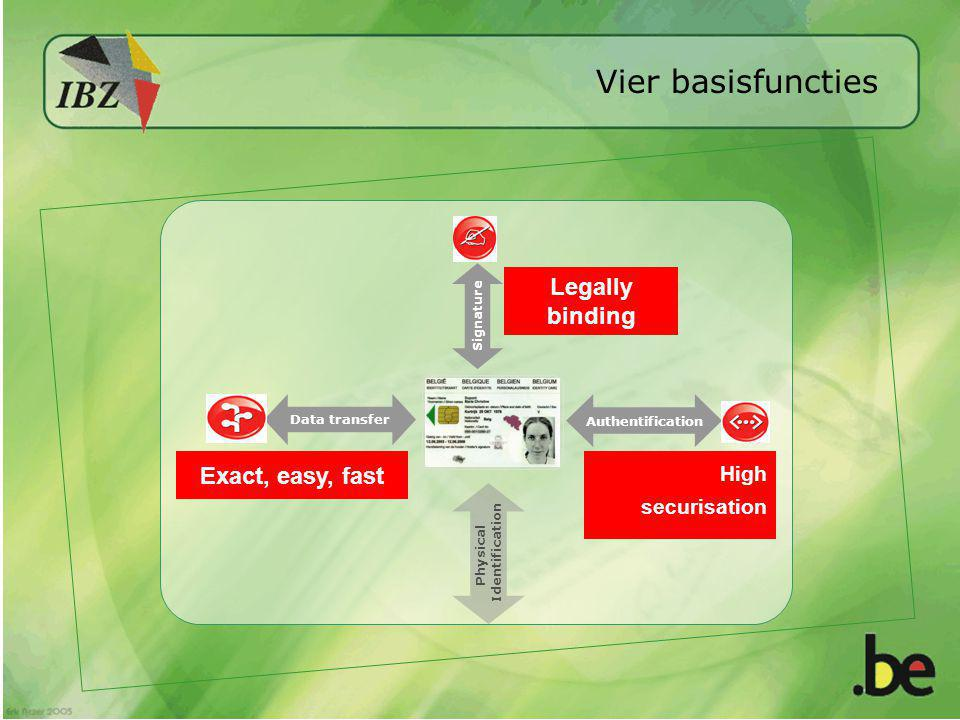 Vier basisfuncties Legally binding Exact, easy, fast High securisation