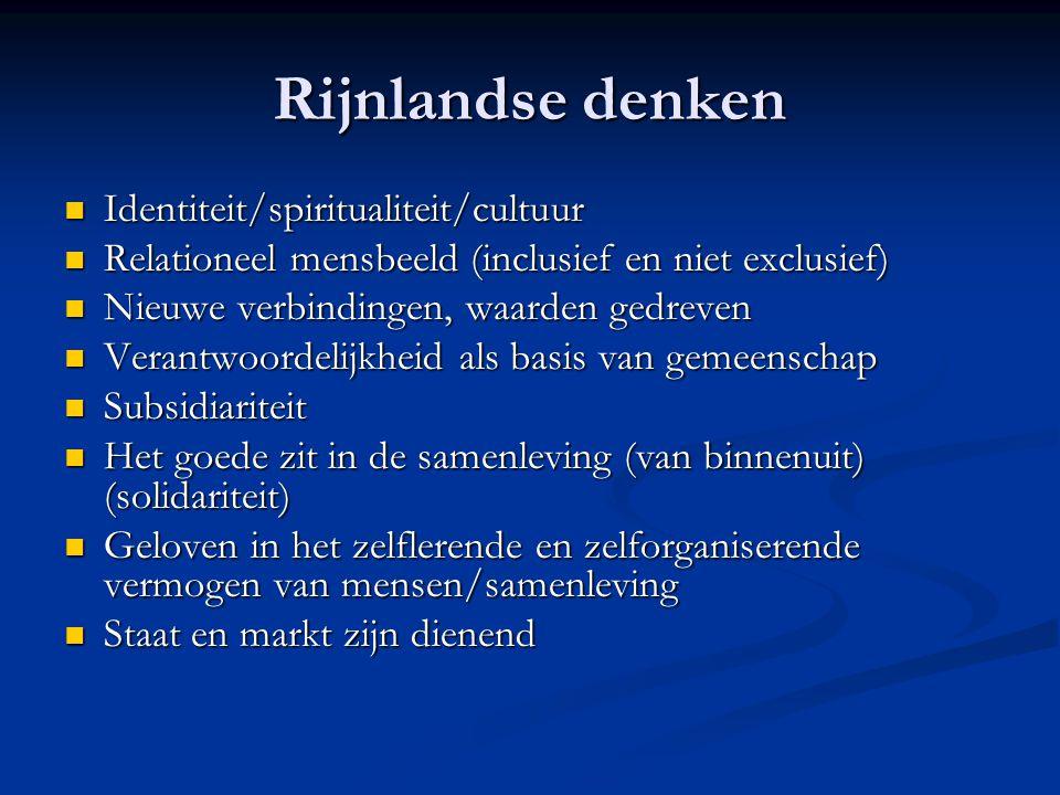 Rijnlandse denken Identiteit/spiritualiteit/cultuur