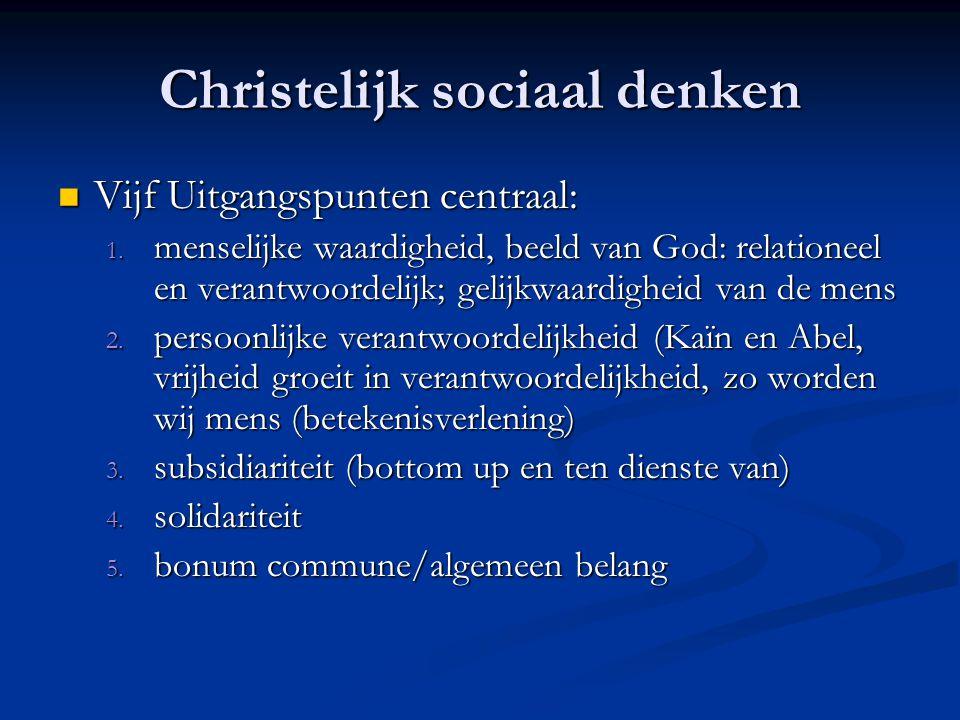 Christelijk sociaal denken