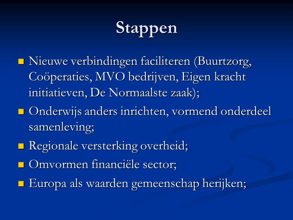 Stappen Nieuwe verbindingen faciliteren (Buurtzorg, Coöperaties, MVO bedrijven, Eigen kracht initiatieven, De Normaalste zaak);