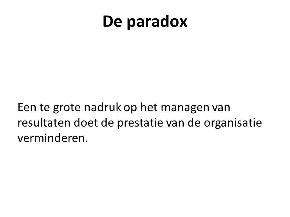 De paradox Een te grote nadruk op het managen van resultaten doet de prestatie van de organisatie verminderen.