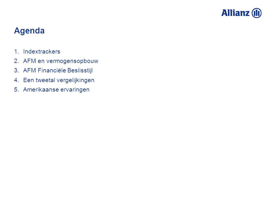 Agenda Indextrackers AFM en vermogensopbouw AFM Financiële Beslisstijl