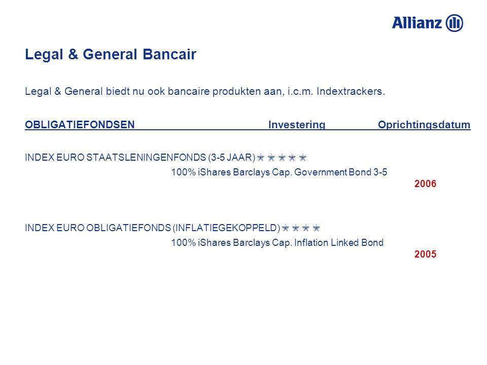 Legal & General Bancair