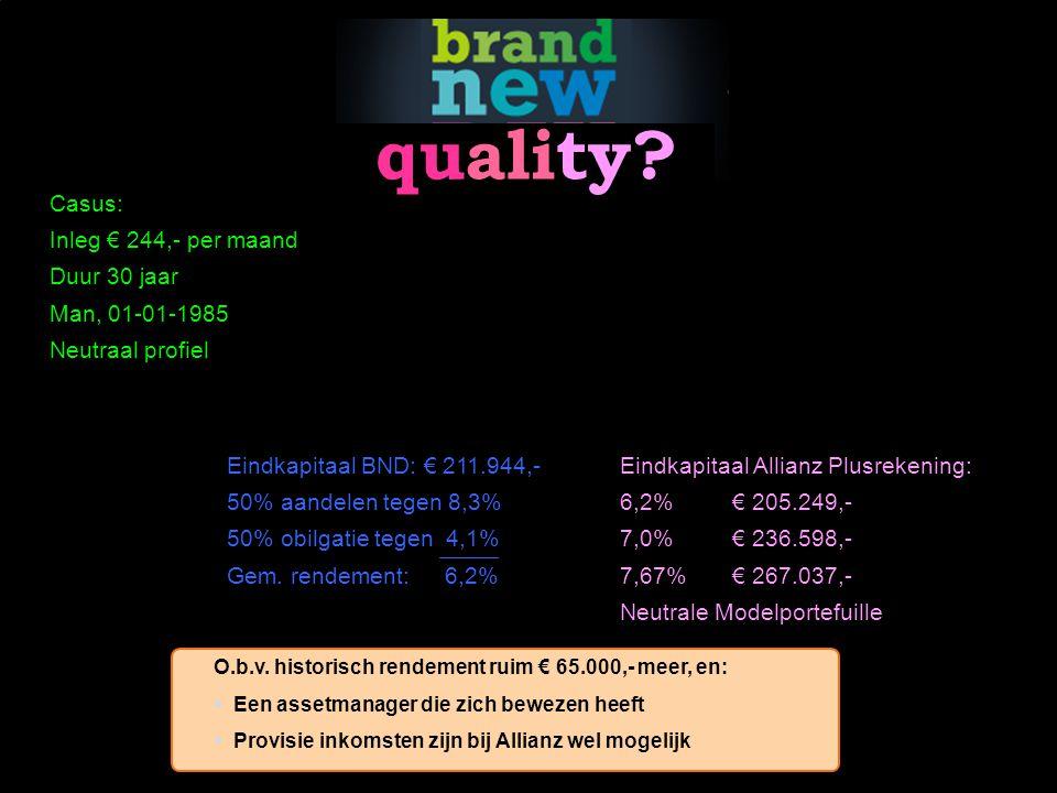 quality Casus: Inleg € 244,- per maand Duur 30 jaar Man, 01-01-1985