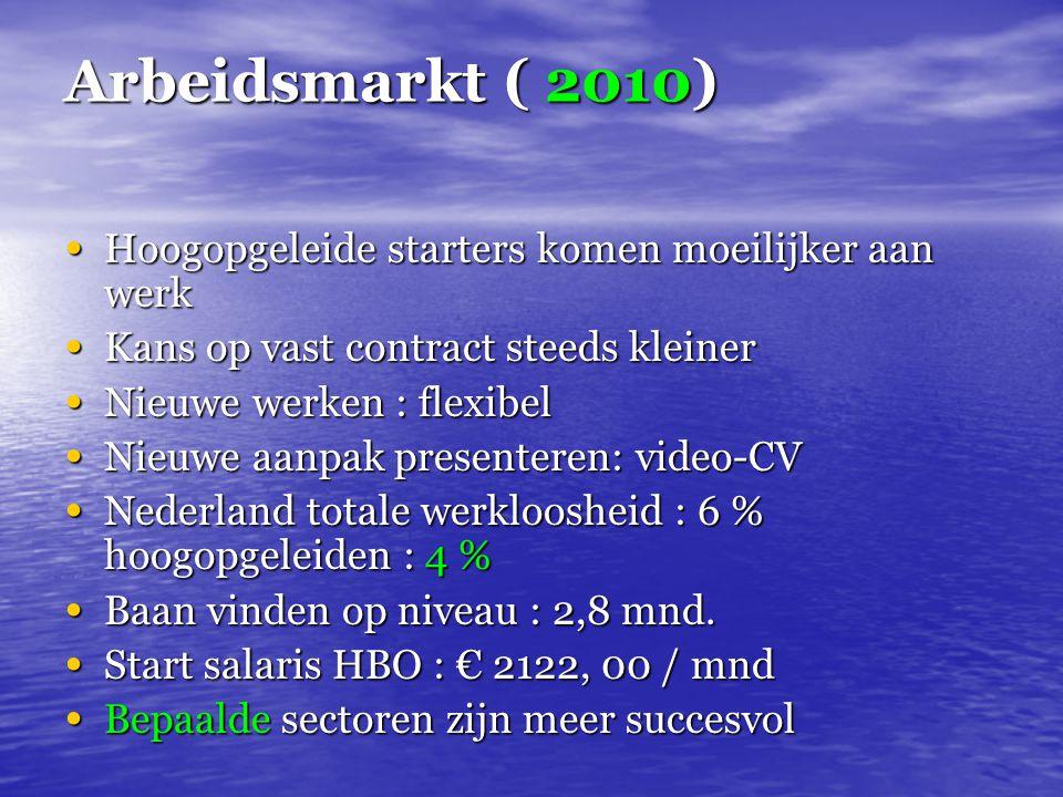 Arbeidsmarkt ( 2010) Hoogopgeleide starters komen moeilijker aan werk