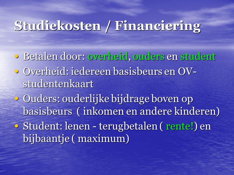 Studiekosten / Financiering