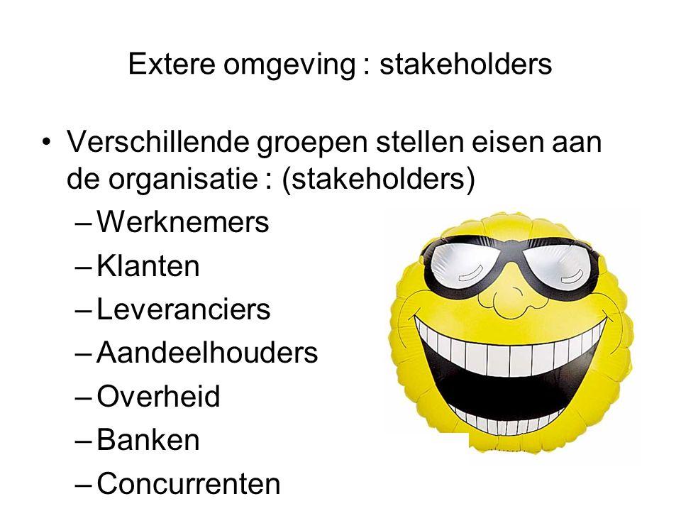 Extere omgeving : stakeholders