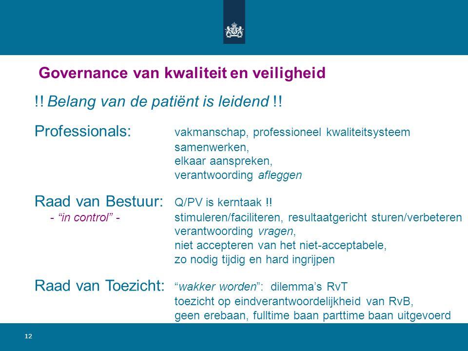 Governance van kwaliteit en veiligheid