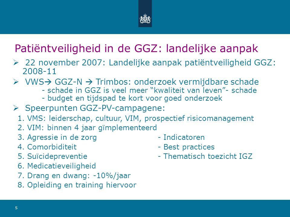 Patiëntveiligheid in de GGZ: landelijke aanpak
