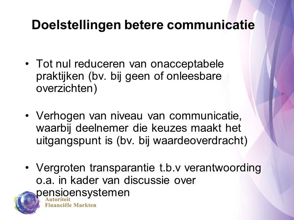 Doelstellingen betere communicatie