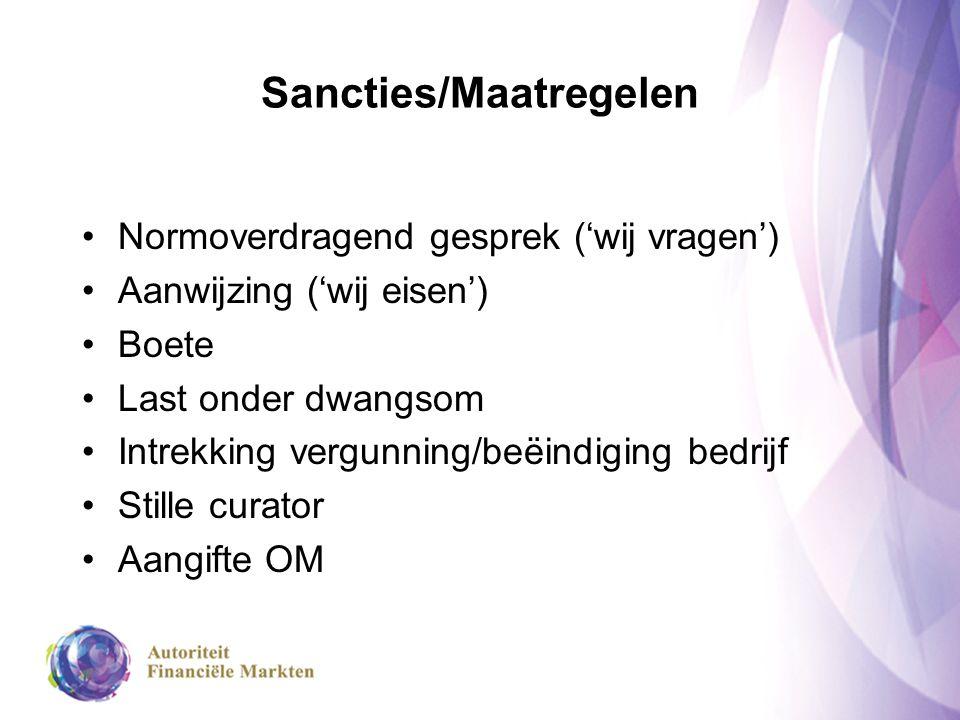 Sancties/Maatregelen