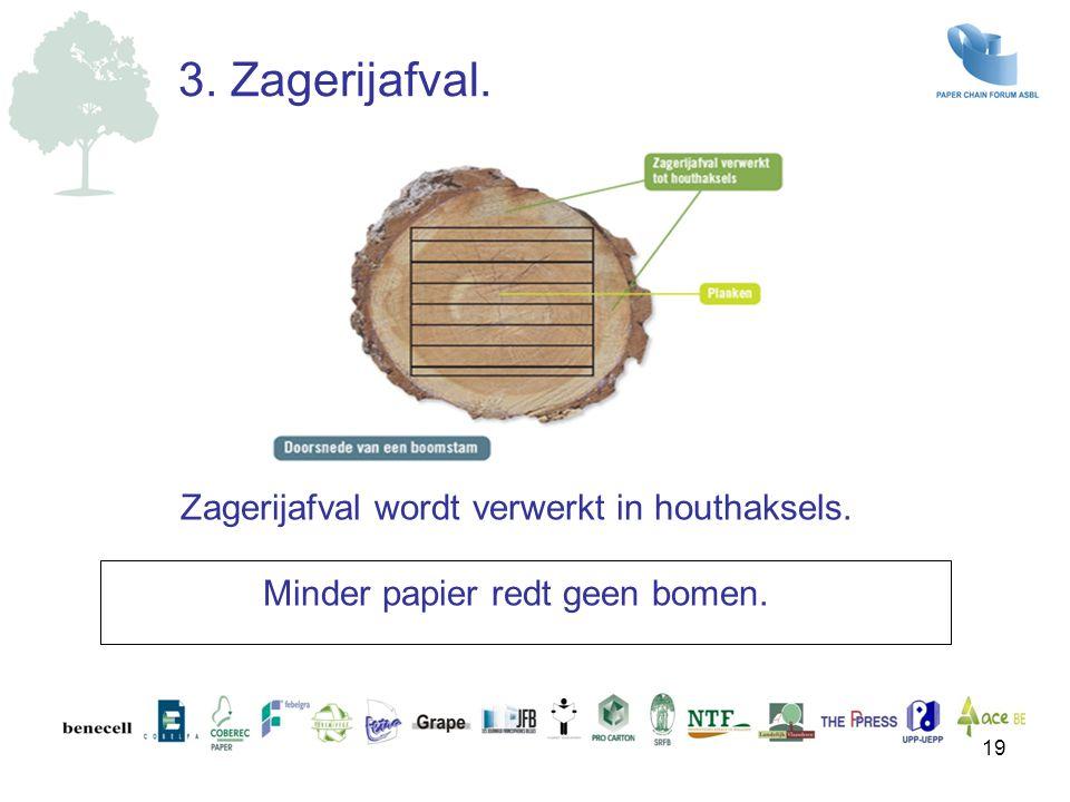 3. Zagerijafval. Zagerijafval wordt verwerkt in houthaksels. Minder papier redt geen bomen.