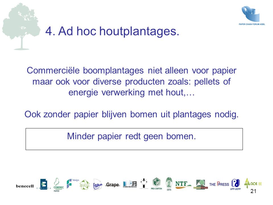 4. Ad hoc houtplantages.