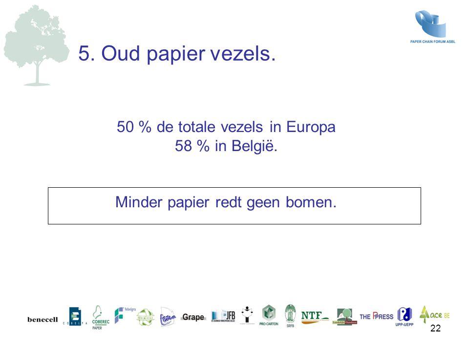 5. Oud papier vezels. 50 % de totale vezels in Europa 58 % in België.