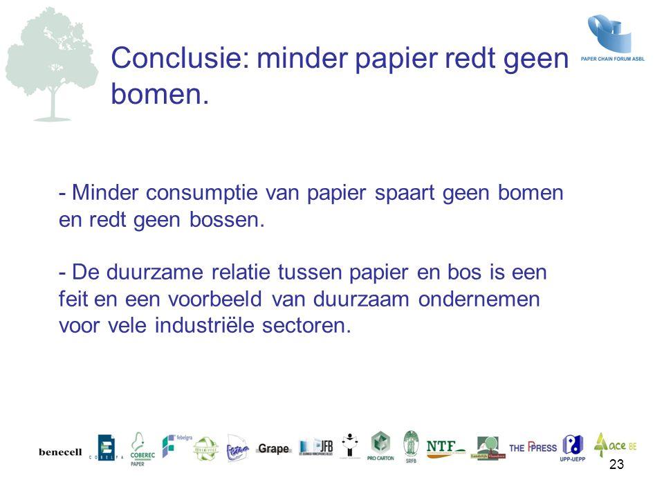 Conclusie: minder papier redt geen bomen.
