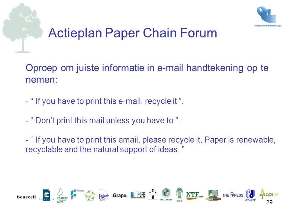 Actieplan Paper Chain Forum