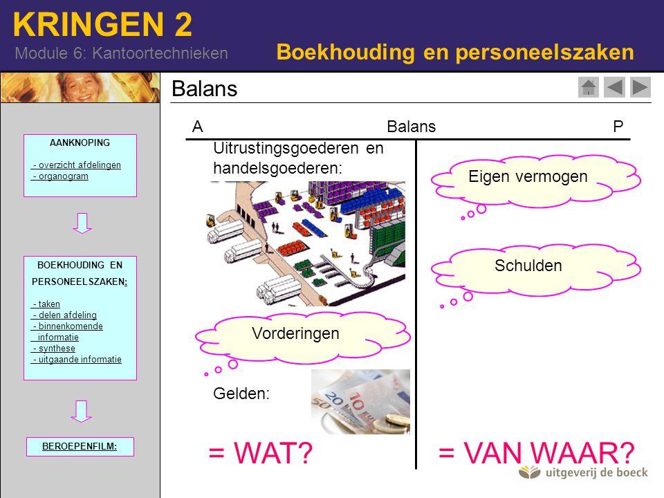 = WAT = VAN WAAR Boekhouding en personeelszaken Balans A Balans P