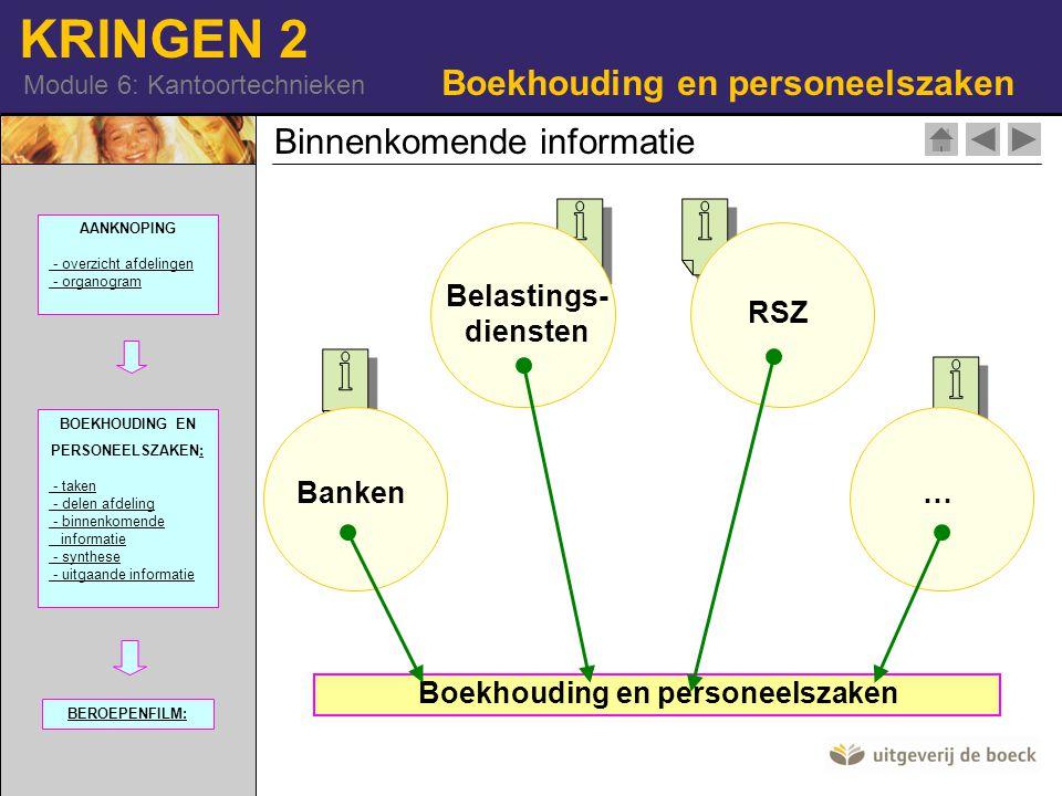 Boekhouding en personeelszaken