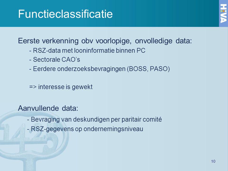 Functieclassificatie