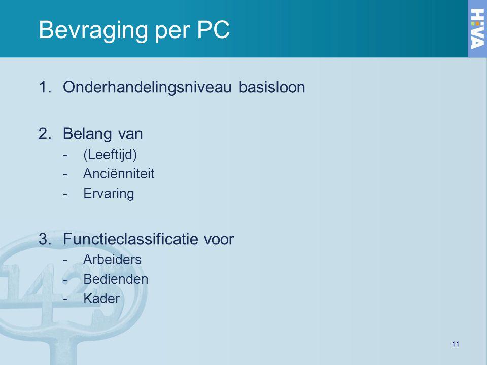 Bevraging per PC Onderhandelingsniveau basisloon Belang van