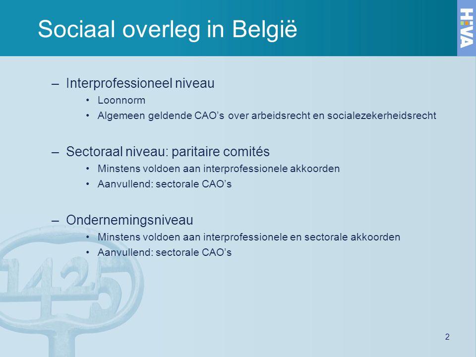 Sociaal overleg in België