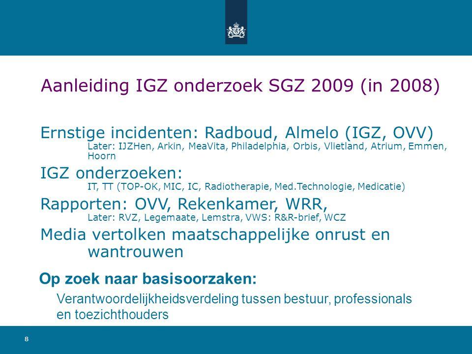 Aanleiding IGZ onderzoek SGZ 2009 (in 2008)