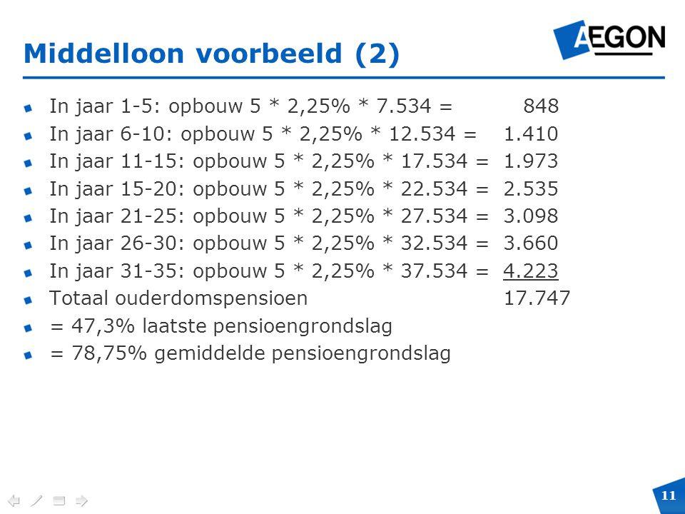 Middelloon voorbeeld (2)