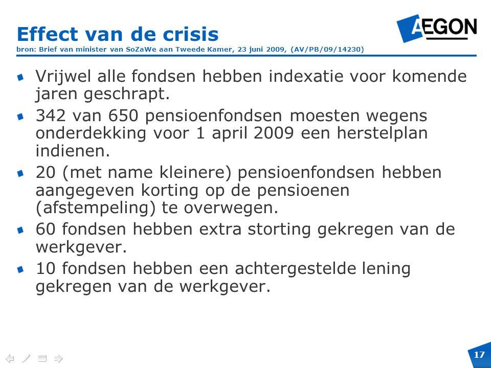 Effect van de crisis bron: Brief van minister van SoZaWe aan Tweede Kamer, 23 juni 2009, (AV/PB/09/14230)